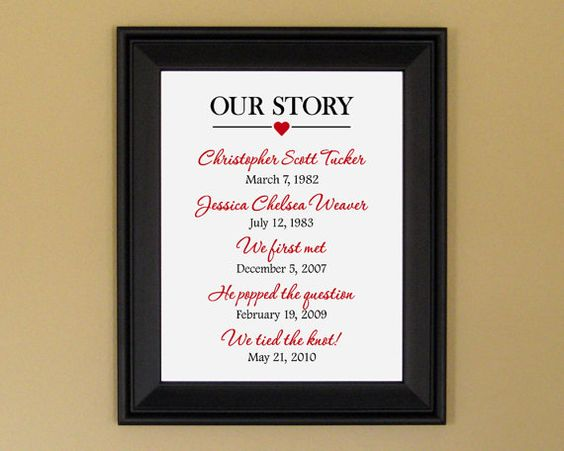 Wedding Gift For Fiance: Gift For Fiance Bridal Shower Present By
