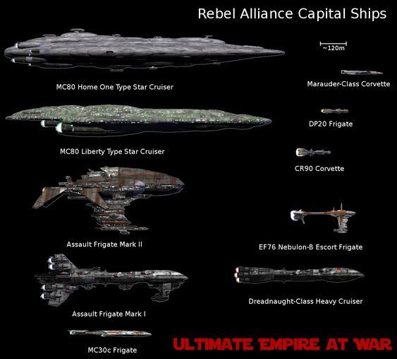 star wars ship   ... RSS Feed Report media Rebel Alliance Capital Ships (view original