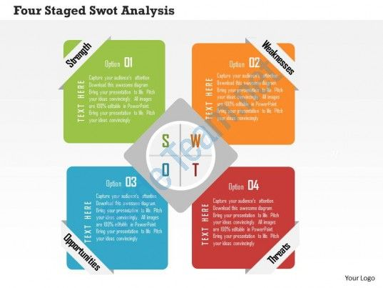 Four Staged Swot Analysis Flat Powerpoint Design Slide  Ppt