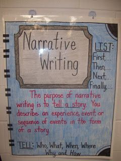 Narratives are one of the funnest types of writing and with this idea it can also be easier to learn.  This chart explains every aspect that is involved in writing a narrative.  I think my students will take an interest in this idea because I plan to give interesting prompts for them to write about that will gain their attention.