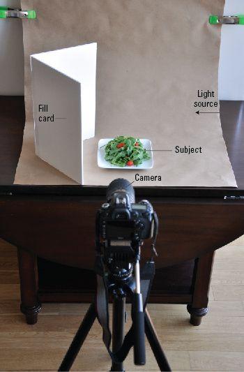Food Blogging For Dummies Cheat Sheet