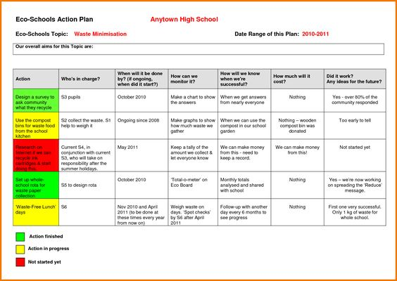 Action Plan Example  New Calendar Template Site  Strategie