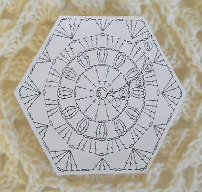 Crochet Hexagon - Chart: