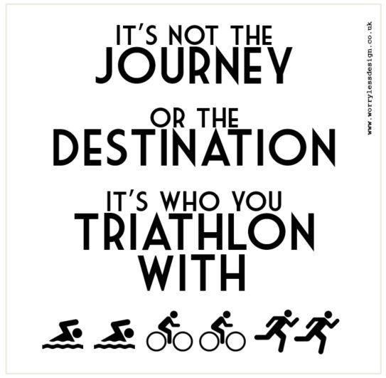 Pin On Triathlon Training