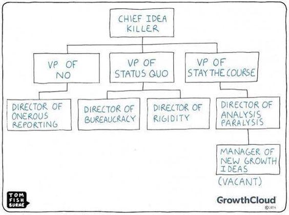 Oud leiderschap?!