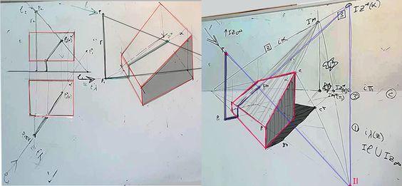 لوحة 14: مقدمات في نظرية الظلال.: