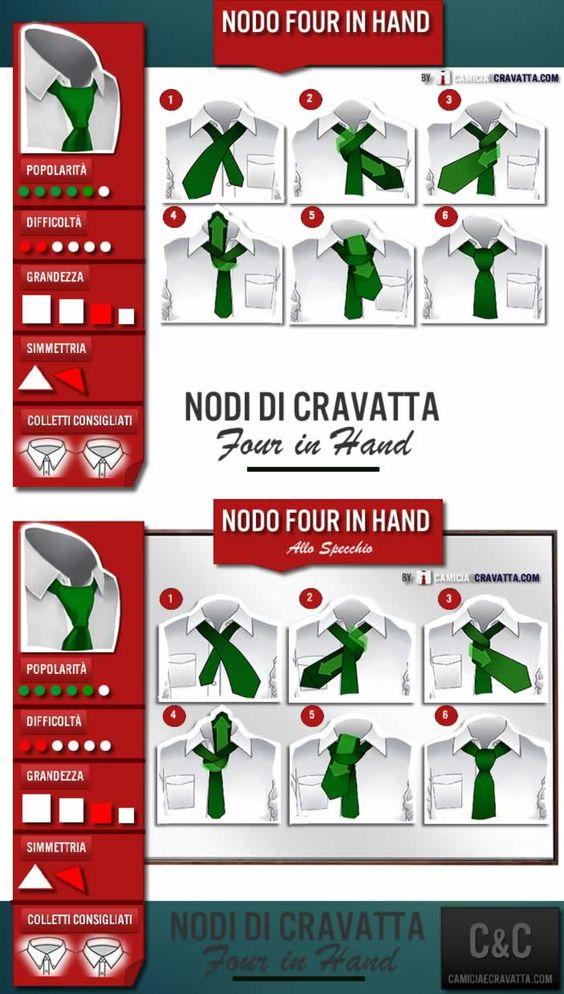 Come Fare Il Nodo Alla Cravatta (Serie): Four In Hand | Camiciaecravatta