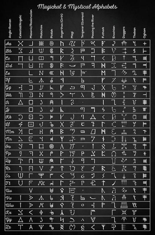 Magical And Mystical Alphabets Art Print Simbolos Antigos