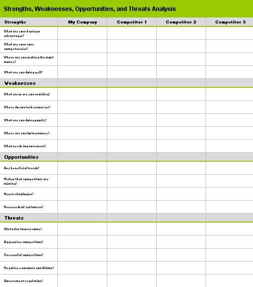 2 PEST analysis - sample competitive analysis 2