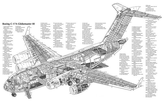 C-17 Globemaster A glacé of what the inside looks like. Just how I remember it!