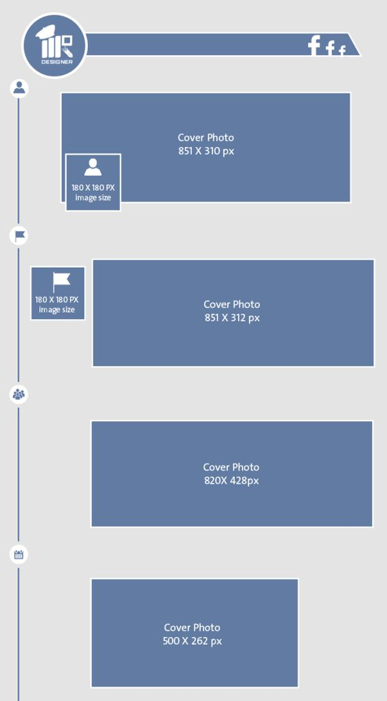 حجم غلاف صفحة الفيس بوك
