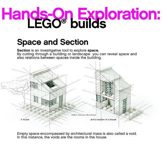 Architecture Studio [Lego 21050] - Inhalt und Buch