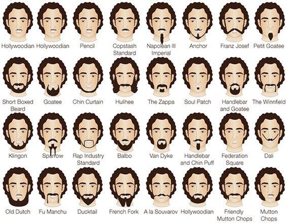 como fazer barba de lã - Pesquisa Google