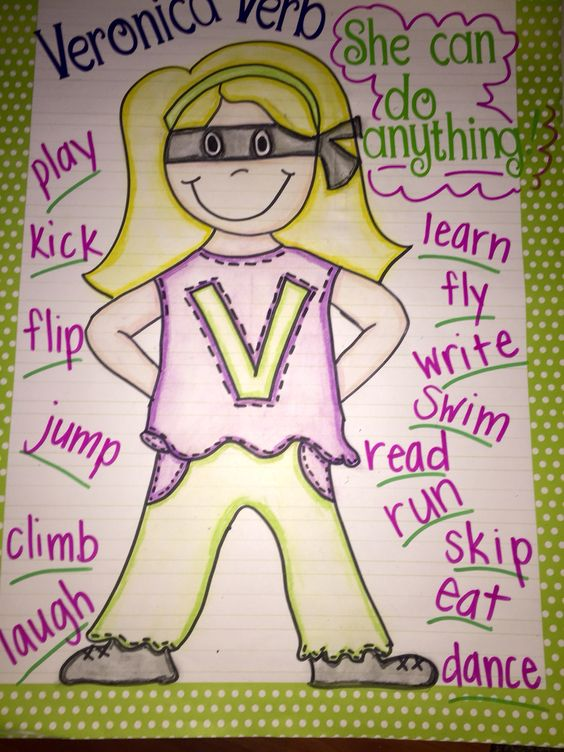 My verb anchor chart