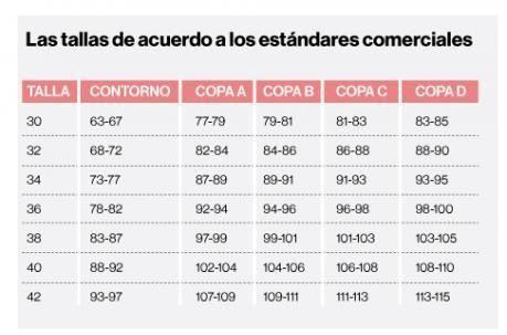 Más del 60% de mujeres visten la talla incorrecta de brasier | El Comercio