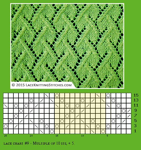 Diagrams Of Knitting Stitches : LACE KNITTING. free chart 9 Lace Knitting Stitches Pinterest Charts, Fr...