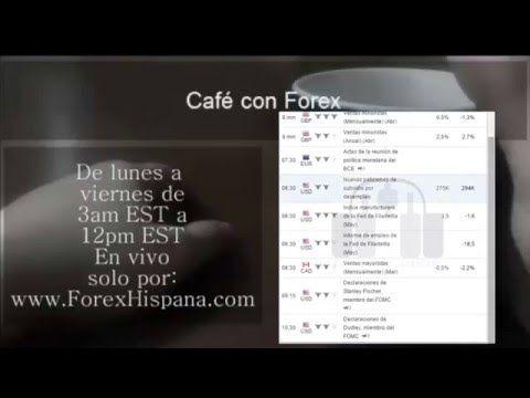 Forex con Café del 19 de Mayo 2016