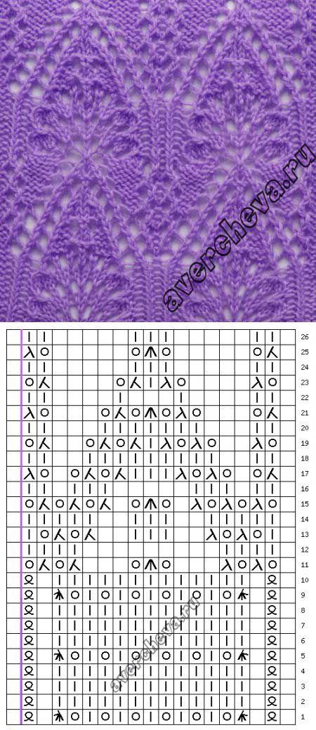 ажурный узор спицами схема | каталог вязаных спицами узоров | вязание | Постила:
