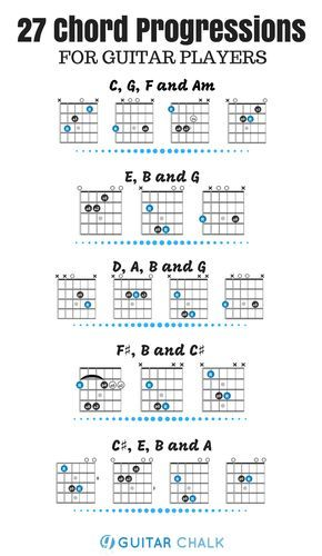 27 Best Chord Progressions For Guitar Full Charts Patterns Music Theory Guitar Guitar Chords Beginner Guitar Lessons