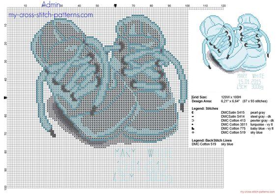 Cadre de naissance bébé point de croix avec chaussures bleu prenom poids longueur