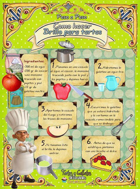 Tartas, Galletas Decoradas y Cupcakes: BRILLO PARA TARTAS
