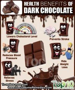 Top 10 Health Benefits of Dark Chocolate