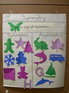 Learning about butterflies lends itself nicely to teaching symmetry! Watch this video to see how to do an easy butterfly symmetry lesson and craft.
