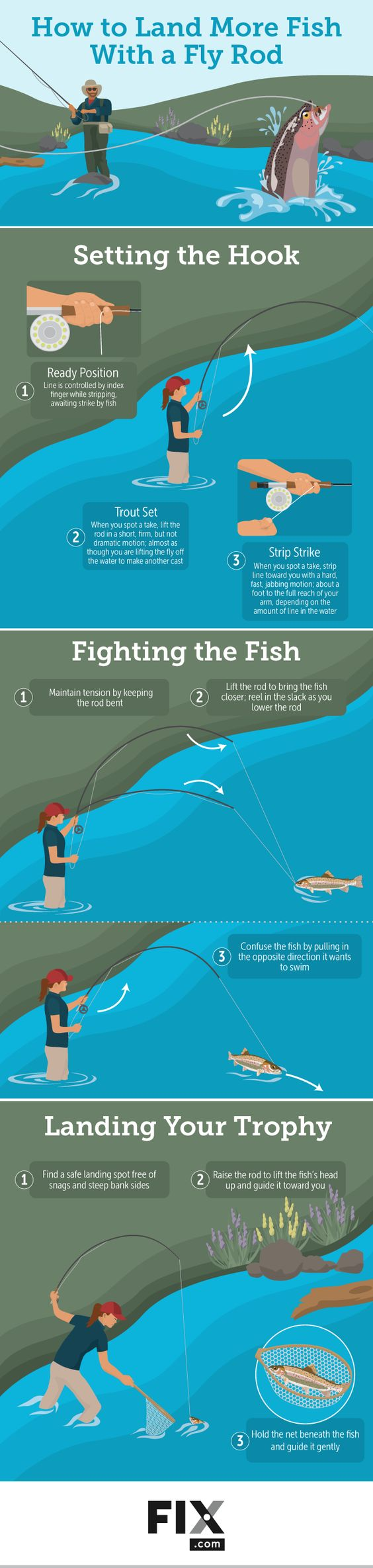 How to Land More Fish With a Fly Rod #Infographic #Fishing #HowTo