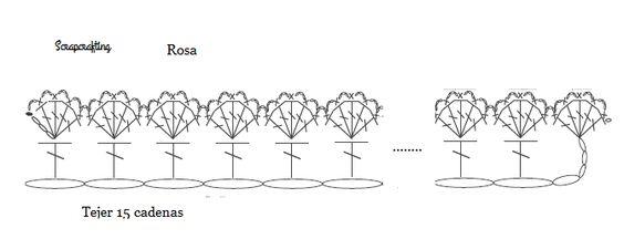 El patrón para realizar la rosa de crochet.