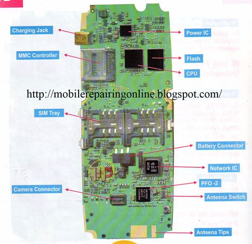 China Dual Sim Layout Diagram Dual Sim Dual Sim Phones Smartphone Repair