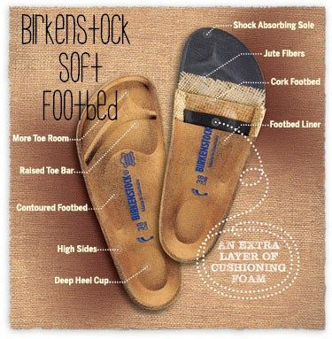 birkenstock milano reviews