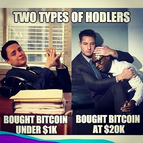 Short Selling Explained In One Minute From Stocks To Bitcoin Bitcoin Cryptocurrency Blockchain