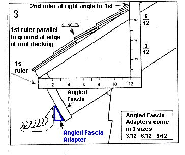 Rainhandler Adapters For Angled Fascia Boards Rainhandler