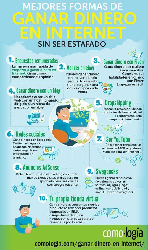49 Formas De Ganar Dinero En Internet En 2021 Cómo Empezar Ganar Dinero Por Internet Ganar Dinero Como Ganar Dinero