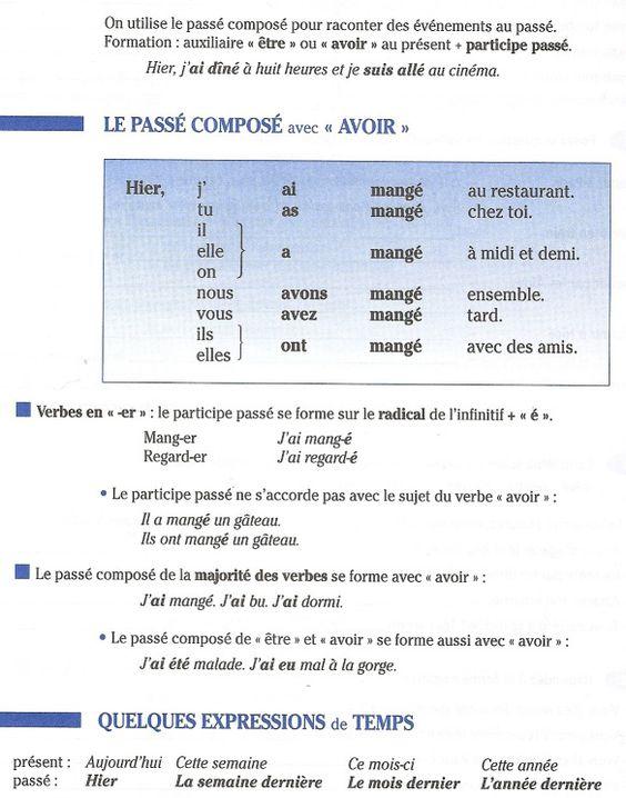 le secret de la conjugaison pdf