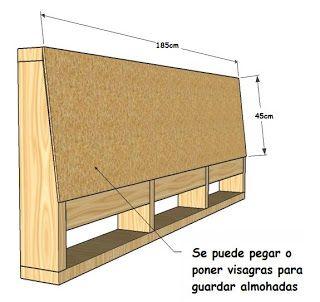 Blog and sofas on pinterest - Como hacer un sofa paso a paso ...
