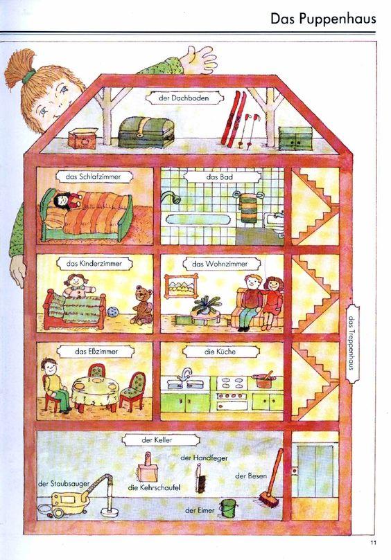 Pinterest u2022 ein Katalog unendlich vieler Ideen