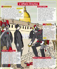 Le coin des exposés - beaucoup de fiches thématiques    (ici, l'Affaire Dreyfus)