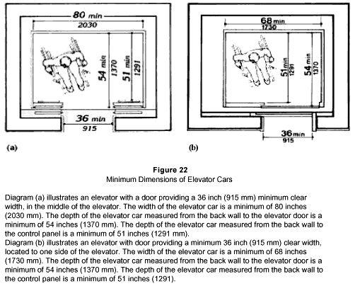 Elevator minimum dimensions arch details etc for Elevator plan drawing