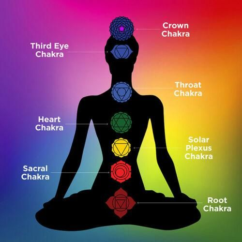 meditation exercises in ancient indian scriptures