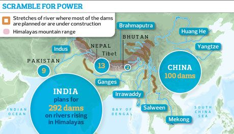 China and India 'water grab' dams put ecology of Himalayas in danger. More than 400 hydroelectric schemes are planned in the mountain region, which could be a disaster for the environment