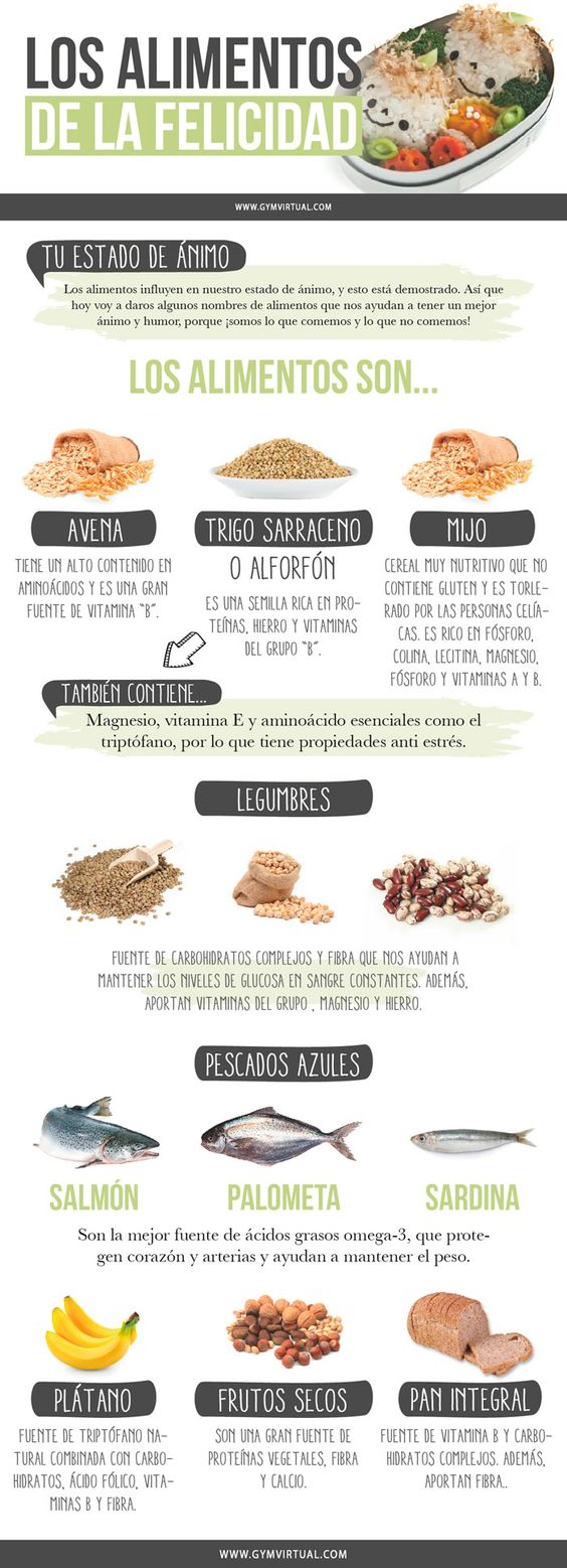Los alimentos influyen en nuestro estado de ánimo | gymvirtual.com