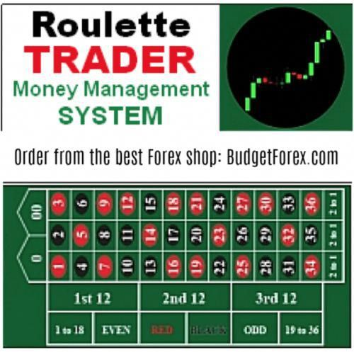 Learn To Trade Forex Forex System Forex Money Management