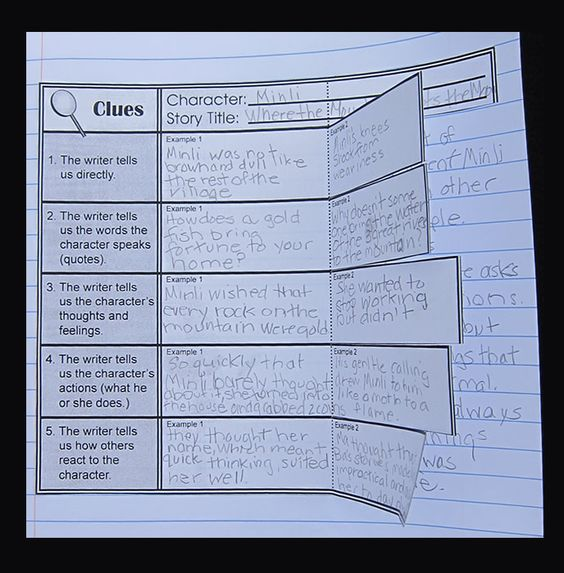 Character Lesson using Dinah Zike's Character Foldable - Close reading and character comparisons after analyzing the author's craft - from Get in the Fold!