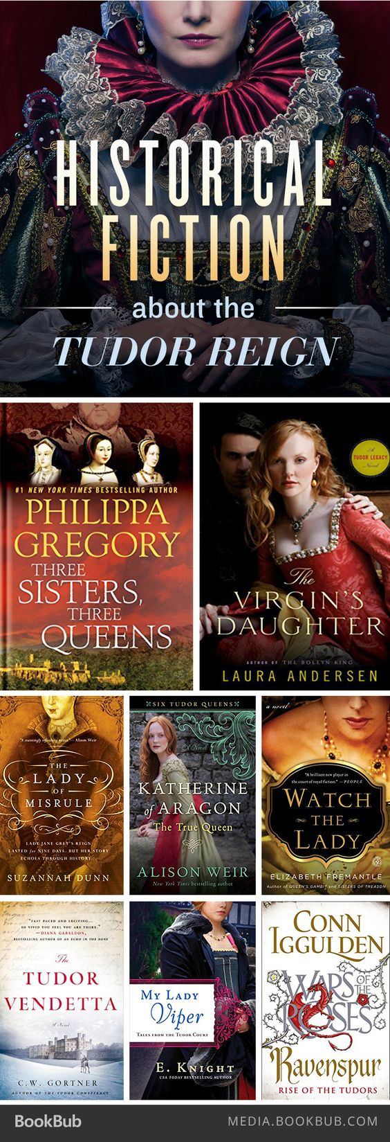 8 historical fiction books about the Tudor reign, including books from Philippa Gregory and Alison Weir.
