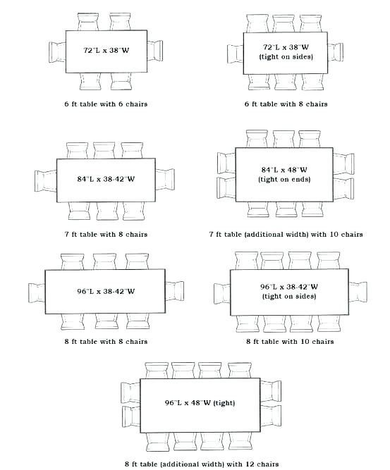 Pin On Dining Table Dimensions