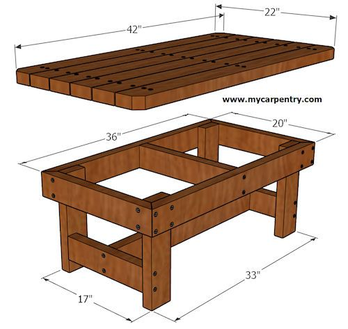 Pin By Frank Roberts On Woodworking Coffee Table Plans Rustic
