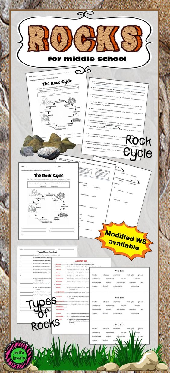add worksheets about types of rocks and the rock cycle to your earth sciences units created for. Black Bedroom Furniture Sets. Home Design Ideas