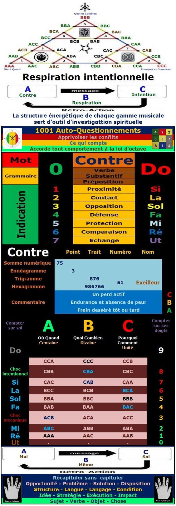 Contre ! - Page 2 7e6cc219746604f5b5d7a131b8ad223a