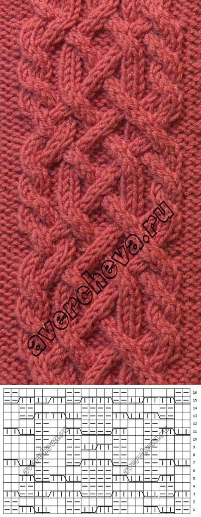 Cable knit pattern: